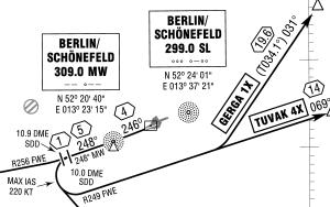 Standard Instrument Departure via MW